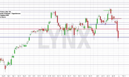 Wochenausblick LYNX Broker KW 06/2018 Commerzbank