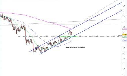 GBP/USD – Bären übernehmen das Zepter