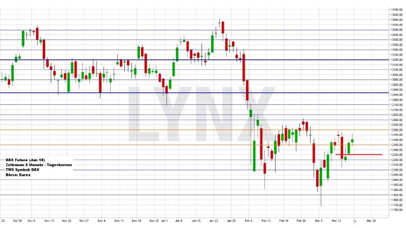 Wochenausblick LYNX Broker KW 12/2018 Merck