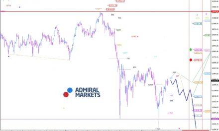 DAX: Aufgehelltes Chartbild