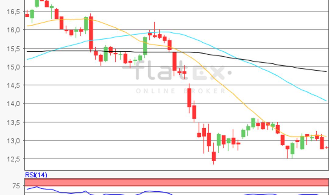 Aktie im Fokus – Deutsche Bank