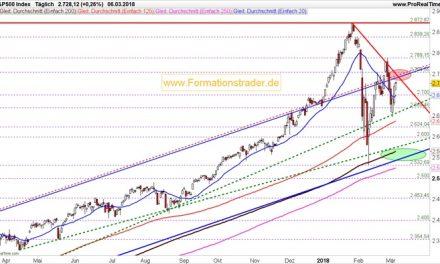 Die aktuelle Marktphase zwingt uns zu deutlich höherer Selektion