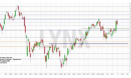 Wochenausblick LYNX Broker KW 25/2018 Oracle