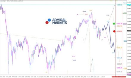 DAX: Die Märkte bleiben nervös