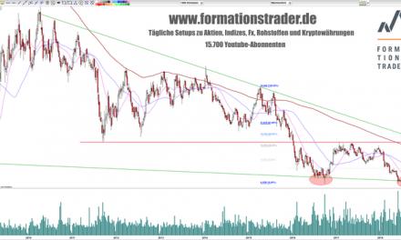 Deutsche Bank: Mit den Zahlen in den Widerstand!