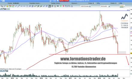 Continental: 2. Gewinnwarnung! Wie tief fällt die Aktie?