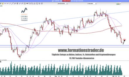 EUR/USD: Die 1,15 ist gefallen! Und jetzt?
