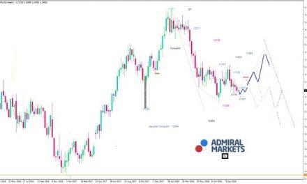 """EUR/USD: Kann """"Italien"""" einen Ausverkauf bringen?"""