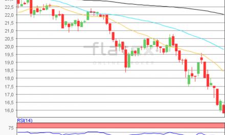 Aktie im Fokus – Infineon