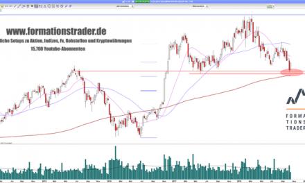 Goldman Sachs: +3%! Widerstand im Blick!
