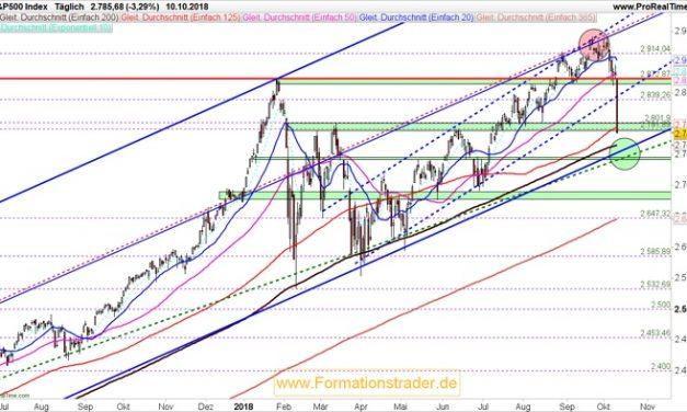 Eine Verkaufspanik an den Aktienmärkten bietet auch Chancen