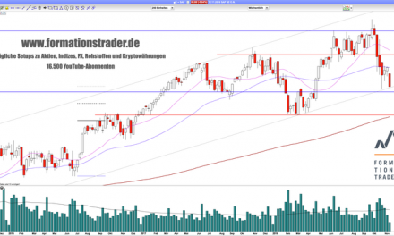SAP: Abverkauf trotz Übernahme!