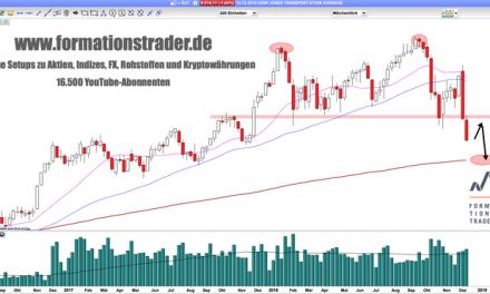 Dow Jones Transportation: Vorbote des Crashs?