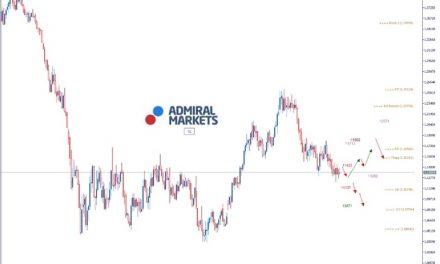 EURUSD Analyse: Wo ist die Stabilisierung?