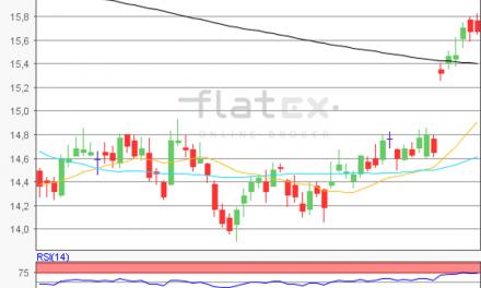flatex Morning-news Silber