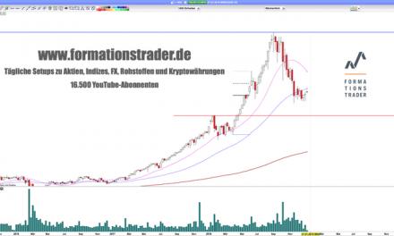 Wirecard: Ziel 100€? Kommt die Trendfortsetzung?