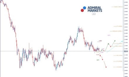 EURUSD Analyse: Neuer Shutdown droht in den USA