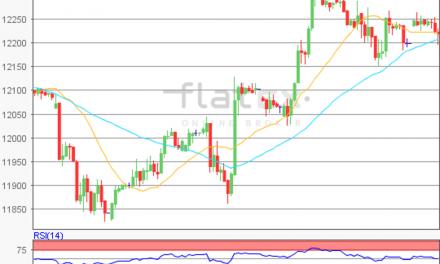 flatex Morning-news DAX update