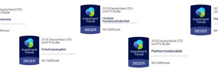 Erster Platz in 14 Kategorien! – Juni 2019