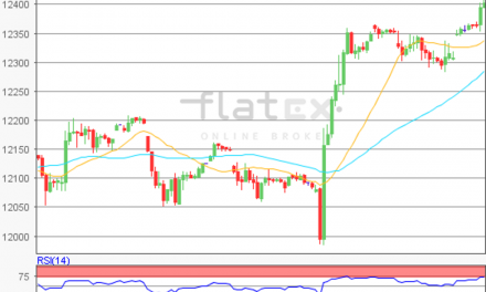 flatex Morning-news DAX update