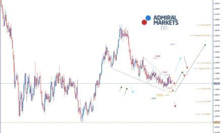 EURUSD Analyse: Trübe Konjunkturaussichten