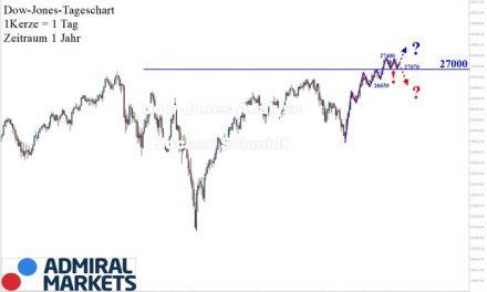 Dow Jones: Große Korrekturphase!