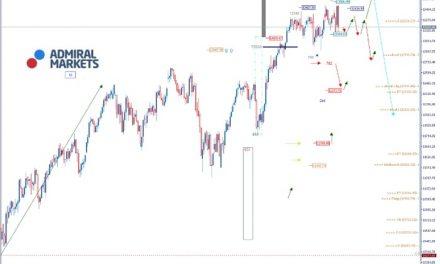 DAX Analyse: Politische Börsen zum Jahresauftakt