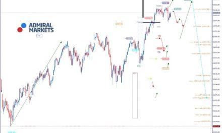 DAX Analyse: Seitwärts weiter – mit eventuellen News Spikes