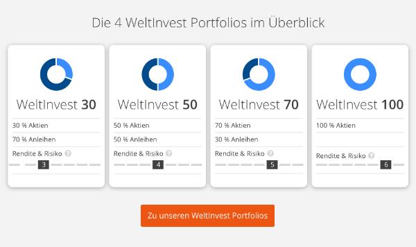 Global investieren mit ETFs für nur 0,48 % p.a.
