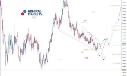 EURUSD Analyse: Zinsentscheide stehen an