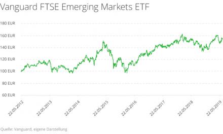 Diese Rendite erzielen Sie mit ETFs in den Schwellenländern