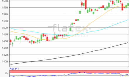 flatex Morning-news Gold