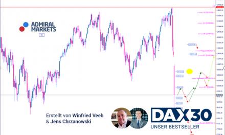 DAX Analyse: Höchste Volatilität voraus!