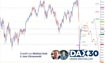 DAX Analyse: Es wird bearisher