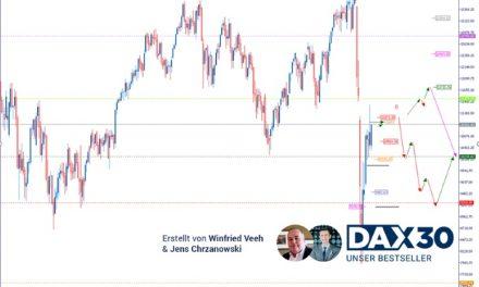 DAX Analyse: Die Zahlen sind mies, die Stimmung ist gut