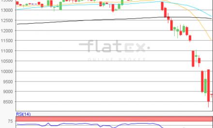 flatex Morning-news
