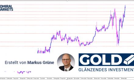 Gold Analyse: Geradezu ideales Umfeld für fortgesetzten Rally-Modus